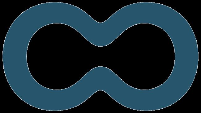 Logo della Keyloop