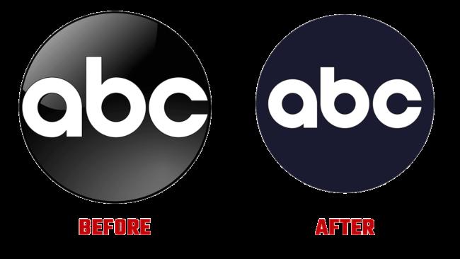 ABC Prima e Dopo Logo (storia)