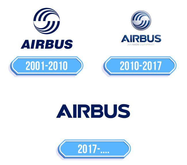 Airbus Logo Storia