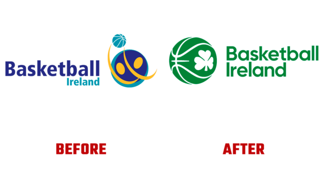 Basketball Ireland Prima e Dopo Logo (storia)