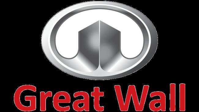 Great Wall Logo 1990-oggi