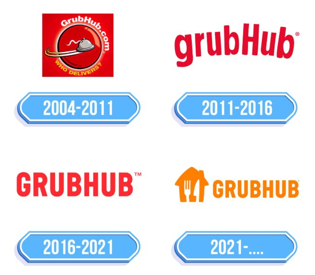 Grubhub Logo Storia