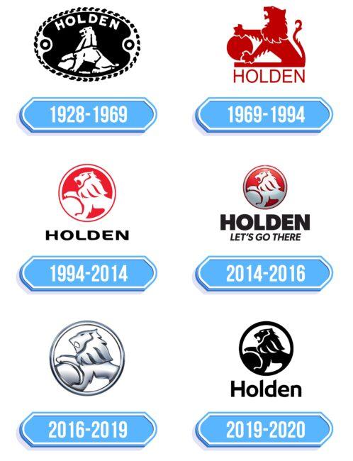 Holden Logo Storia