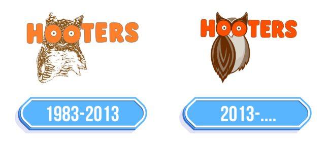 Hooters Logo Storia