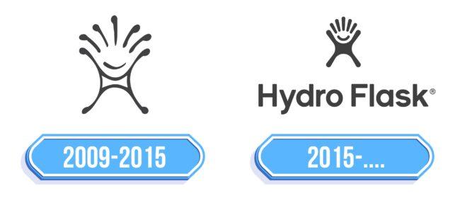 Hydro Flask Logo Storia