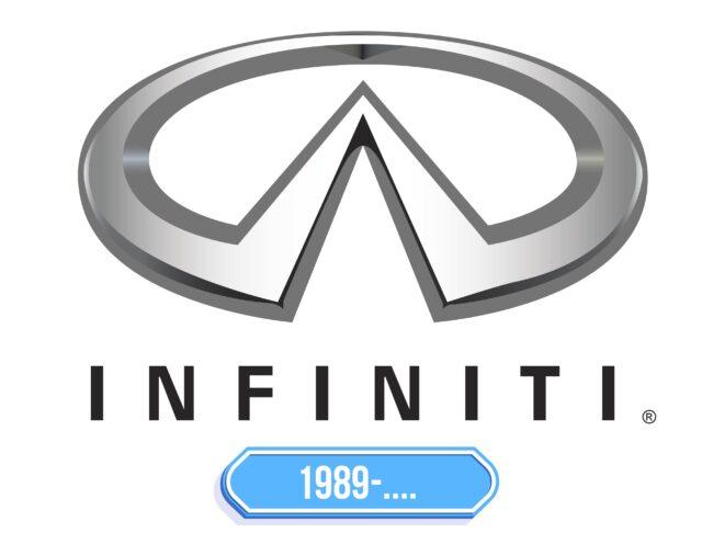 Infiniti Logo Storia