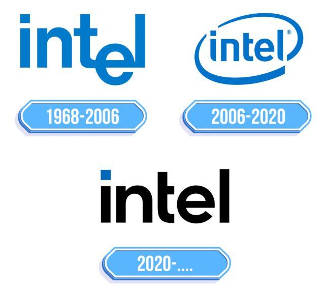 Intel Logo Storia