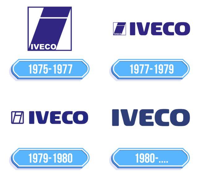 Iveco Logo Storia