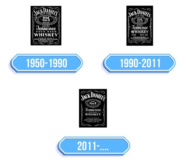 Jack Daniels Logo Storia