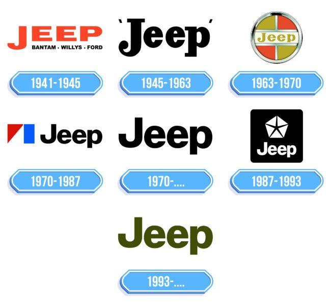 Jeep Logo Storia