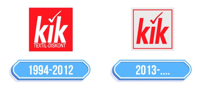 KiK Logo Storia