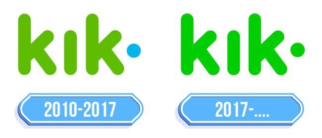 Kik Messenger Logo Storia