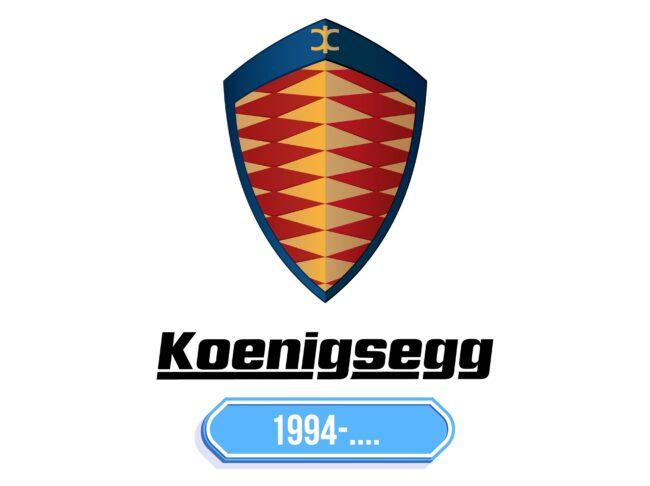 Koenigsegg Logo Storia