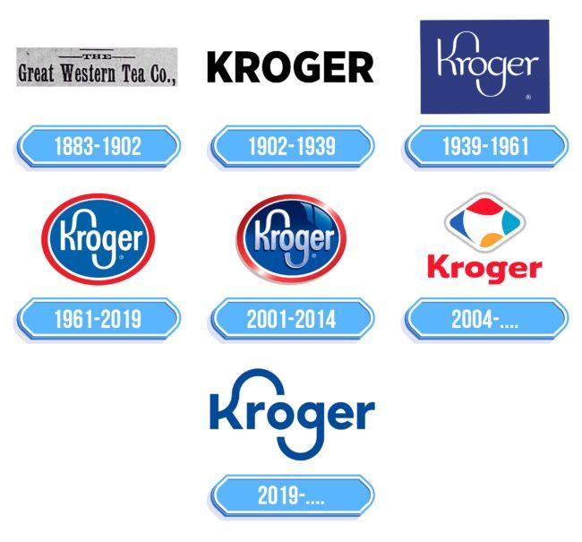 Kroger Logo Storia