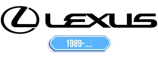 Lexus Logo Storia