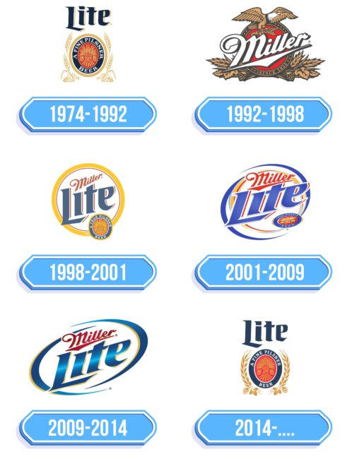 Lite Beer Logo Storia