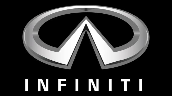 Logo della Infiniti