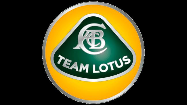 Lotus Simbolo