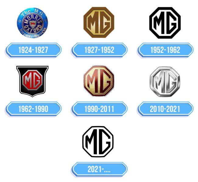 MG Logo Storia