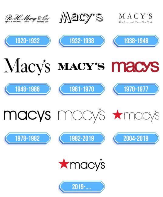 Macys Logo Storia
