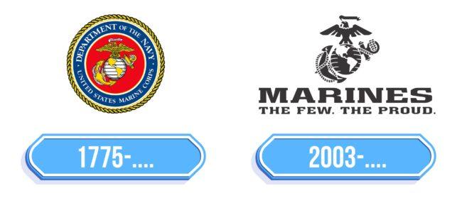 Marines Logo Storia