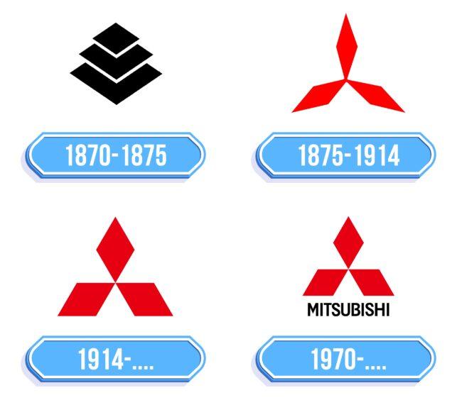 Mitsubishi Logo Storia