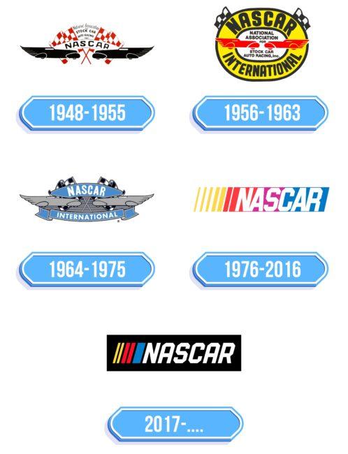 NASCAR Logo Storia