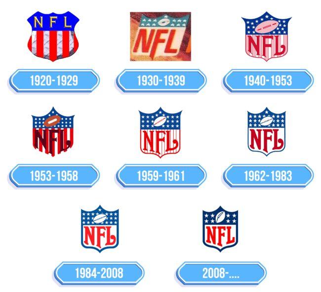 NFL Logo Storia