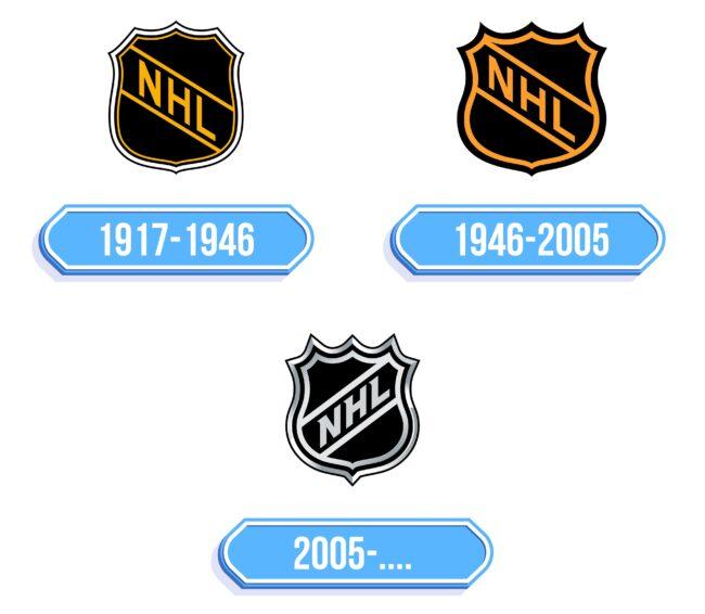 NHL Logo Storia