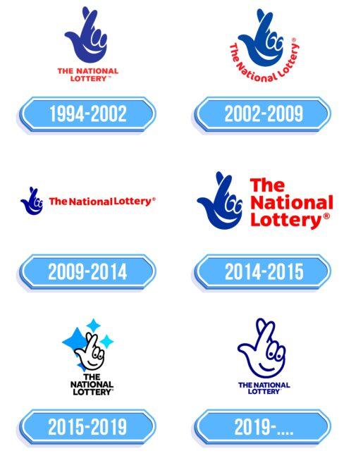 National Lottery Logo Storia