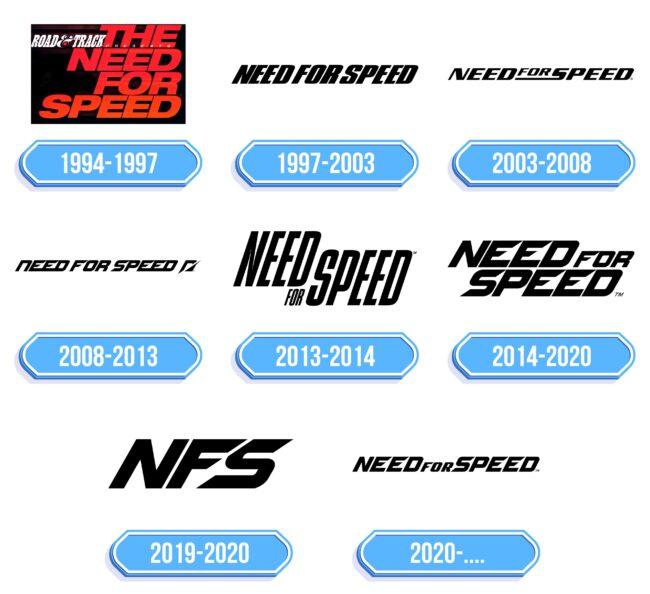 Need For Speed Logo Storia