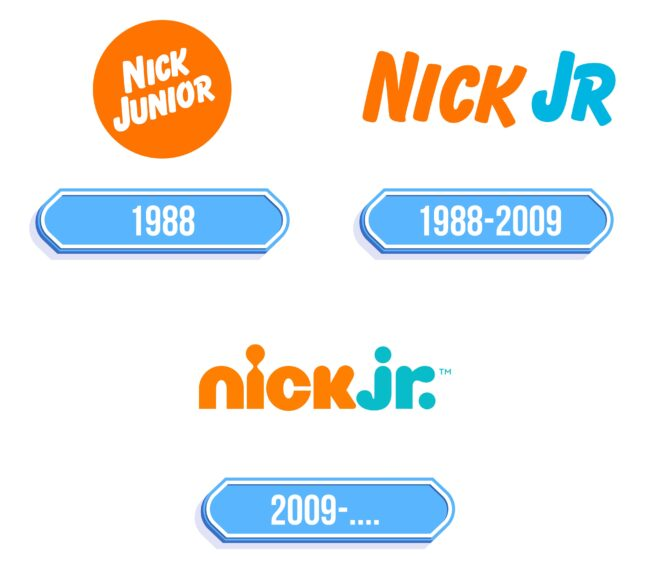 Nick Jr Logo Storia
