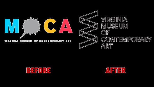 Virginia Museum of Contemporary Art Prima e Dopo Logo (storia)