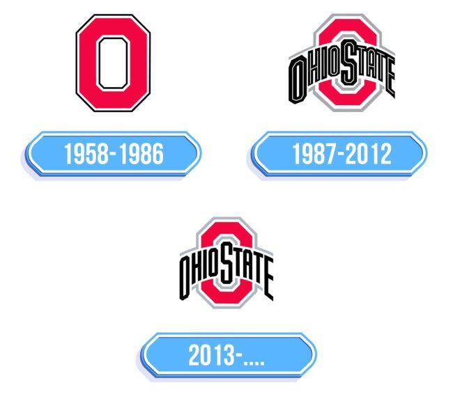 Ohio State Logo Storia