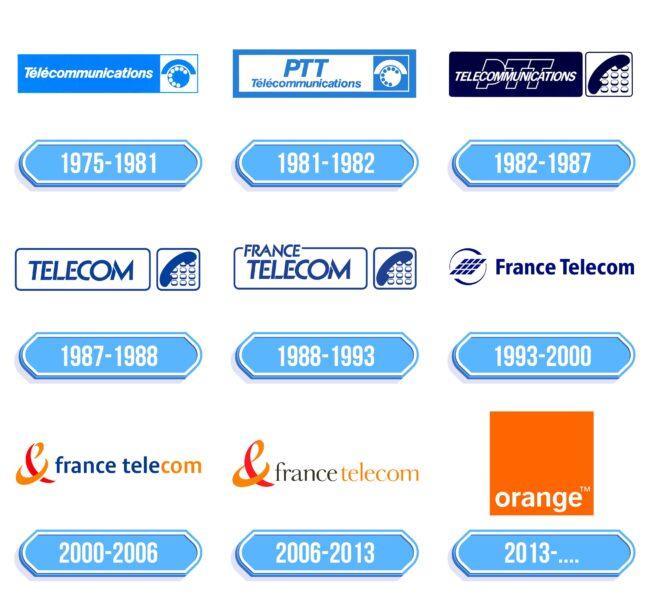 Orange Logo Storia