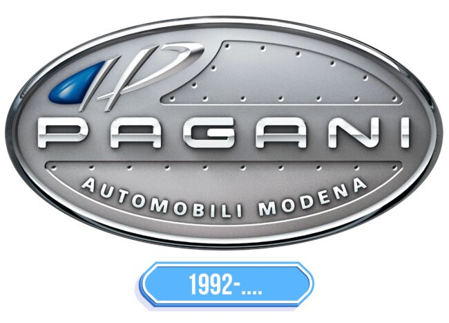 Pagani Logo Storia